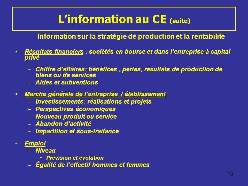 15 Linformation au CE (suite) Information sur la stratégie de production et la rentabilité Résultats financiers : sociétés en bourse et dans lentrepri