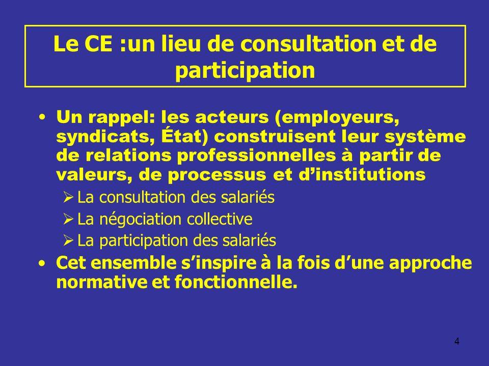 4 Le CE :un lieu de consultation et de participation Un rappel: les acteurs (employeurs, syndicats, État) construisent leur système de relations profe