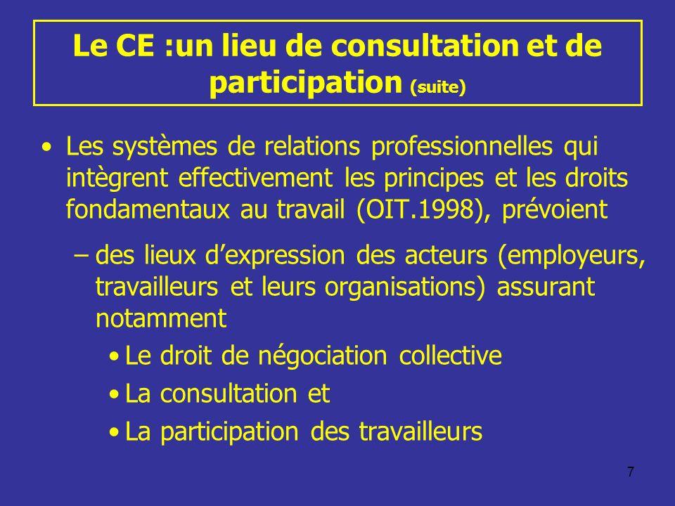 7 Le CE :un lieu de consultation et de participation (suite) Les systèmes de relations professionnelles qui intègrent effectivement les principes et l