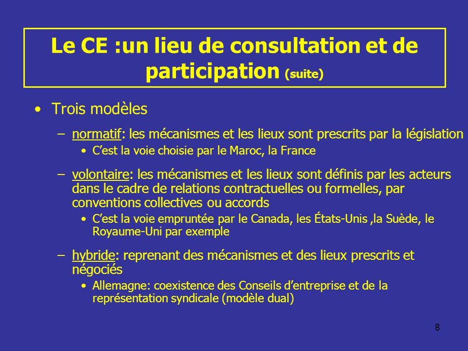 8 Le CE :un lieu de consultation et de participation (suite) Trois modèles –normatif: les mécanismes et les lieux sont prescrits par la législation Ce