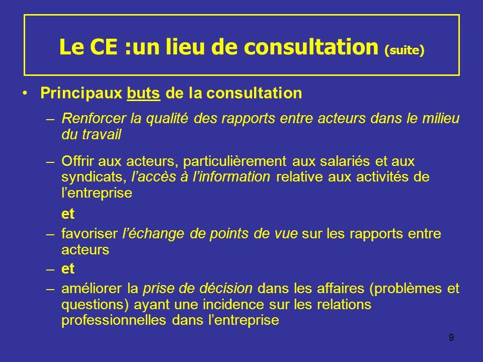 9 Le CE :un lieu de consultation (suite) Principaux buts de la consultation –Renforcer la qualité des rapports entre acteurs dans le milieu du travail