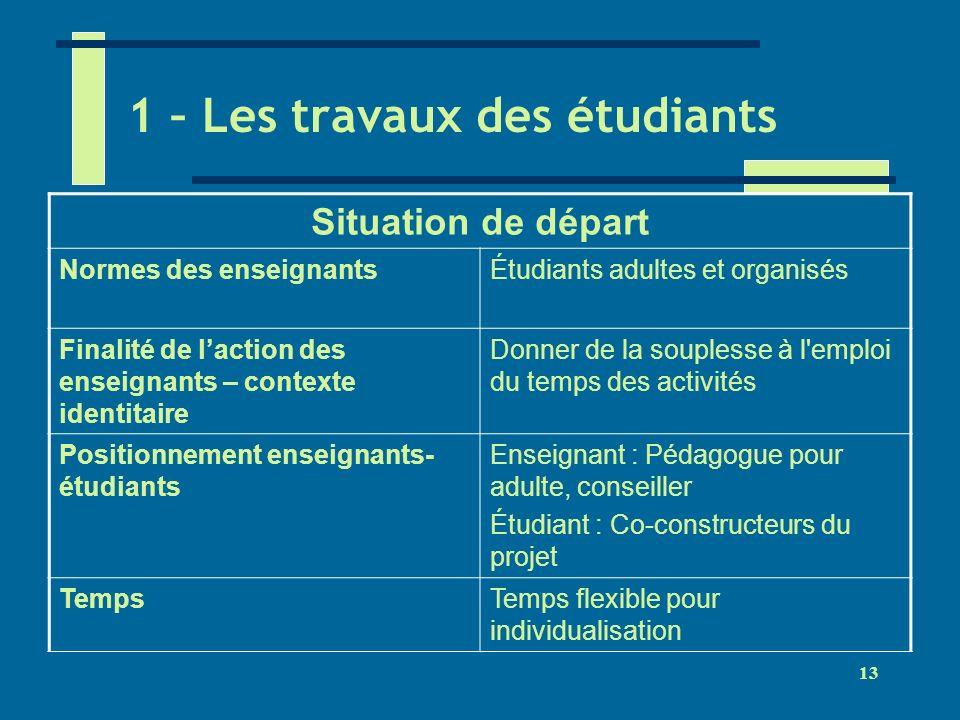 13 1 – Les travaux des étudiants Situation de départ Normes des enseignantsÉtudiants adultes et organisés Finalité de laction des enseignants – contex