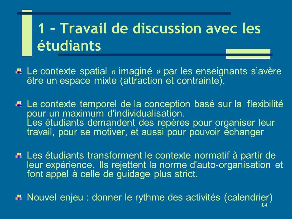 14 1 – Travail de discussion avec les étudiants Le contexte spatial « imaginé » par les enseignants savère être un espace mixte (attraction et contrai