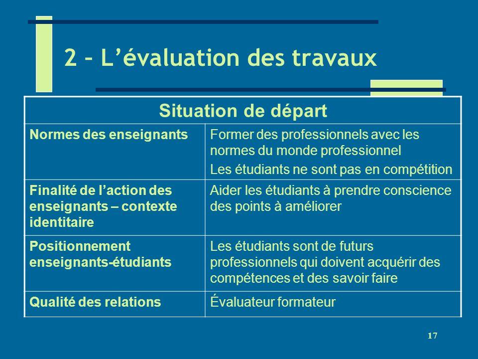 17 2 – Lévaluation des travaux Situation de départ Normes des enseignantsFormer des professionnels avec les normes du monde professionnel Les étudiant