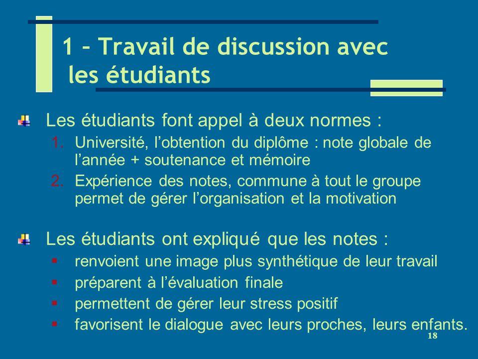 18 1 – Travail de discussion avec les étudiants Les étudiants font appel à deux normes : 1.Université, lobtention du diplôme : note globale de lannée