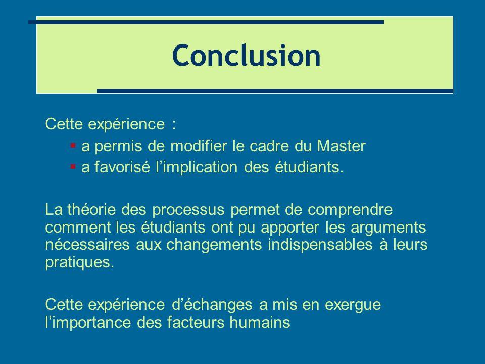 Conclusion Cette expérience : a permis de modifier le cadre du Master a favorisé limplication des étudiants. La théorie des processus permet de compre