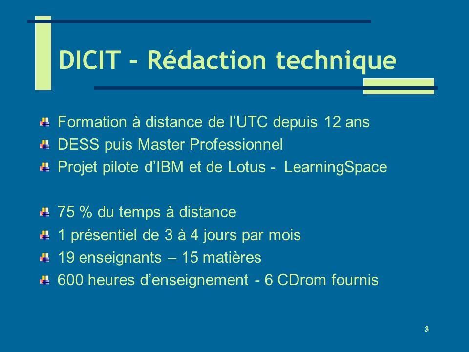 3 DICIT – Rédaction technique Formation à distance de lUTC depuis 12 ans DESS puis Master Professionnel Projet pilote dIBM et de Lotus - LearningSpace