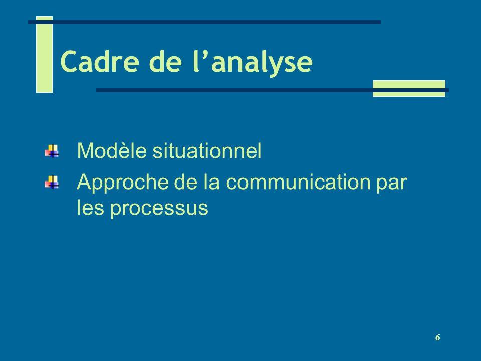 6 Cadre de lanalyse Modèle situationnel Approche de la communication par les processus