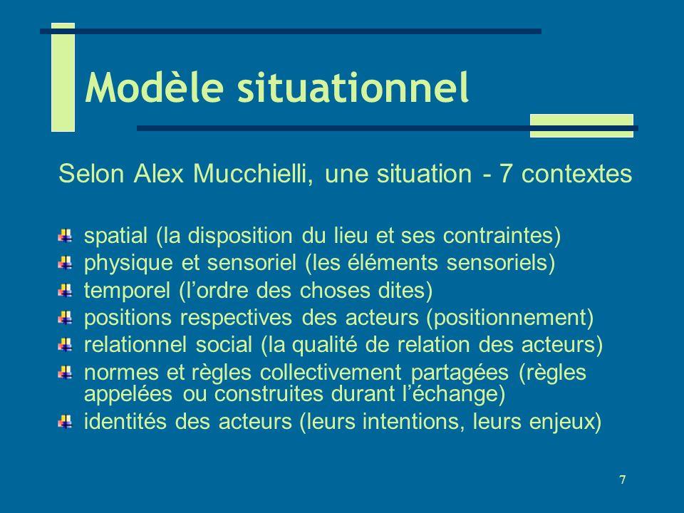 7 Modèle situationnel Selon Alex Mucchielli, une situation - 7 contextes spatial (la disposition du lieu et ses contraintes) physique et sensoriel (le