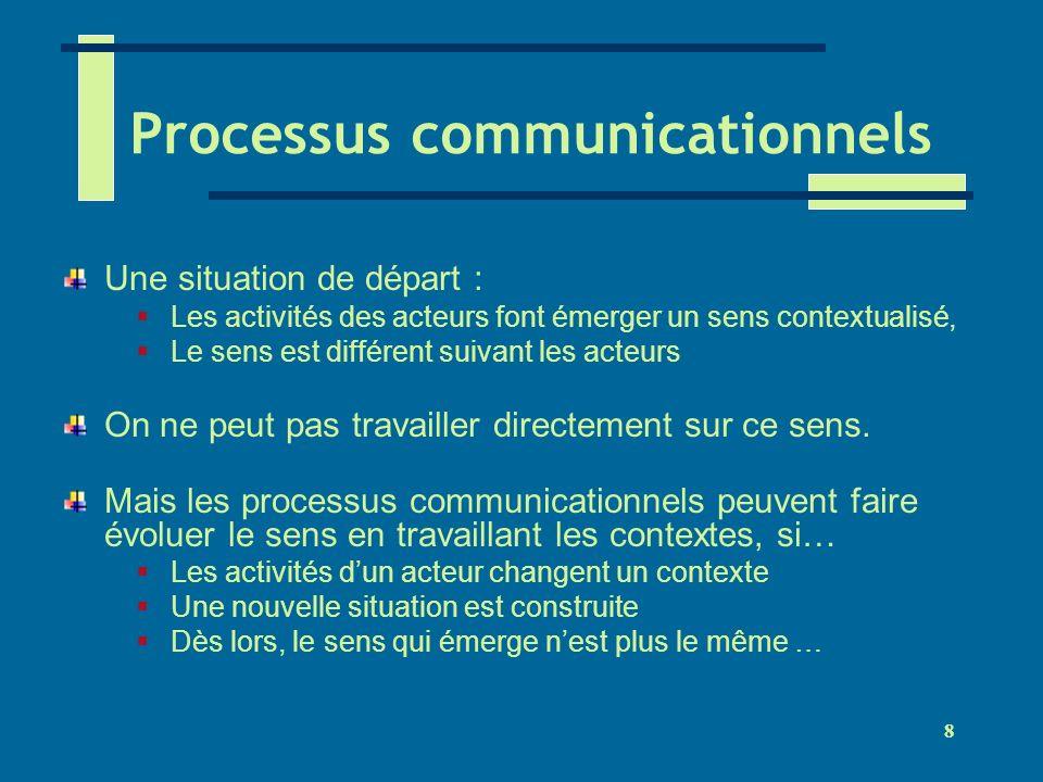 8 Processus communicationnels Une situation de départ : Les activités des acteurs font émerger un sens contextualisé, Le sens est différent suivant le