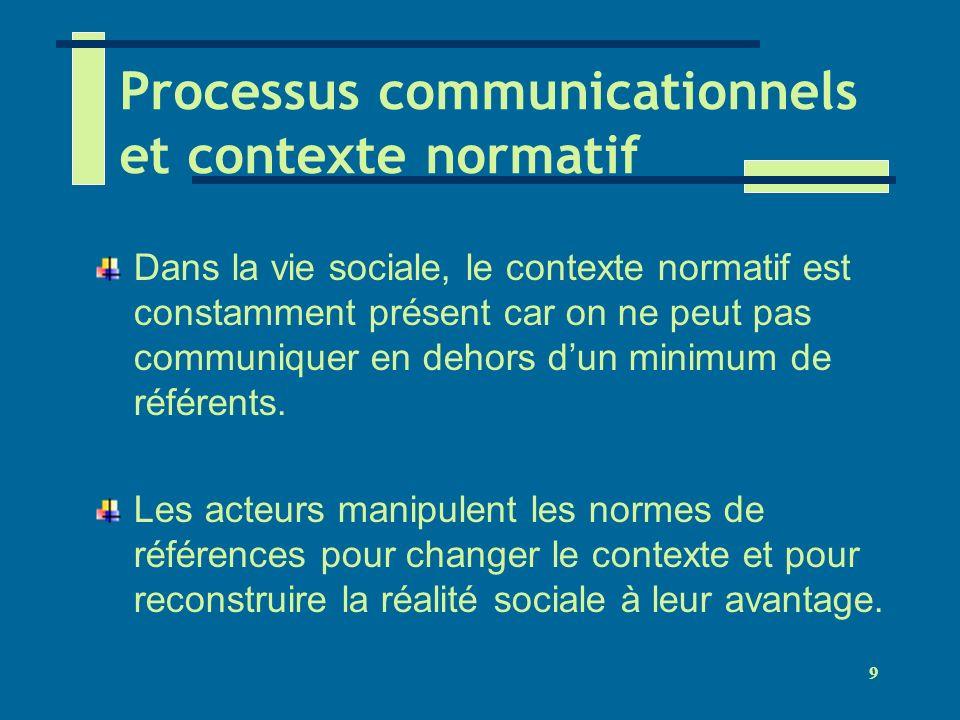 9 Processus communicationnels et contexte normatif Dans la vie sociale, le contexte normatif est constamment présent car on ne peut pas communiquer en