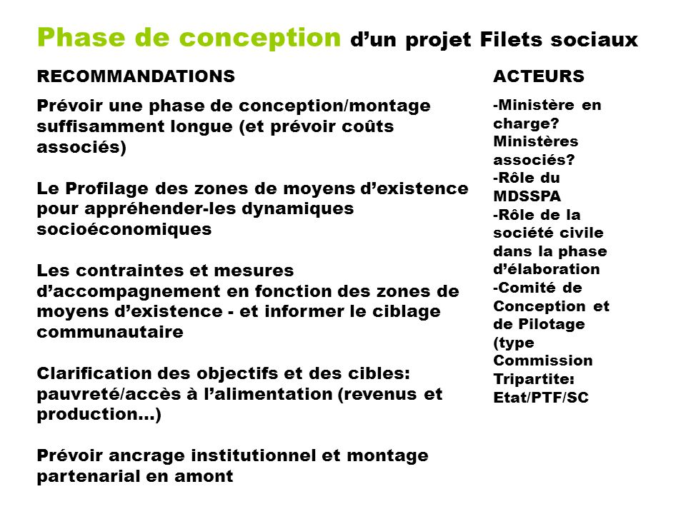 Phase de conception dun projet Filets sociaux RECOMMANDATIONSACTEURS Prévoir une phase de conception/montage suffisamment longue (et prévoir coûts ass
