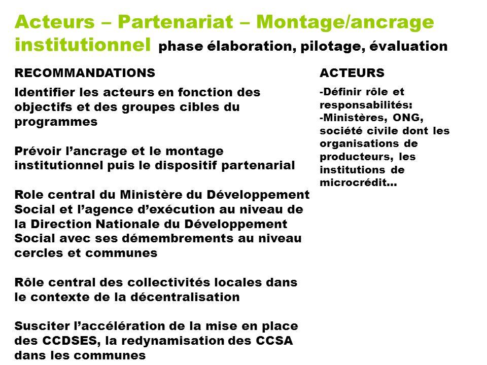 Acteurs – Partenariat – Montage/ancrage institutionnel phase élaboration, pilotage, évaluation RECOMMANDATIONSACTEURS Identifier les acteurs en foncti