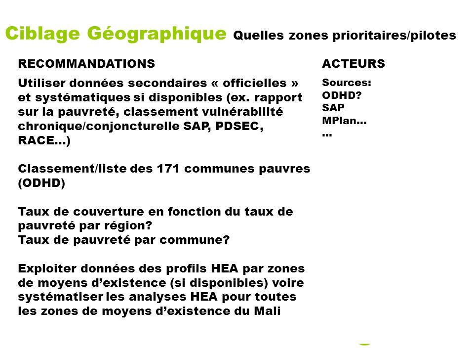 Ciblage Géographique Quelles zones prioritaires/pilotes RECOMMANDATIONSACTEURS Utiliser données secondaires « officielles » et systématiques si dispon