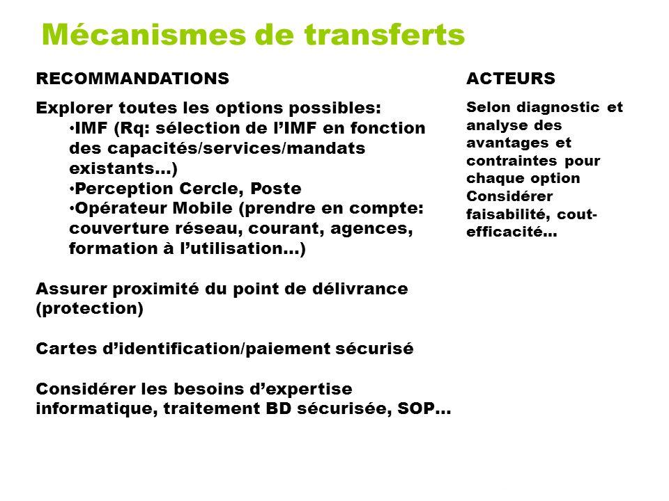 Mécanismes de transferts RECOMMANDATIONSACTEURS Explorer toutes les options possibles: IMF (Rq: sélection de lIMF en fonction des capacités/services/m