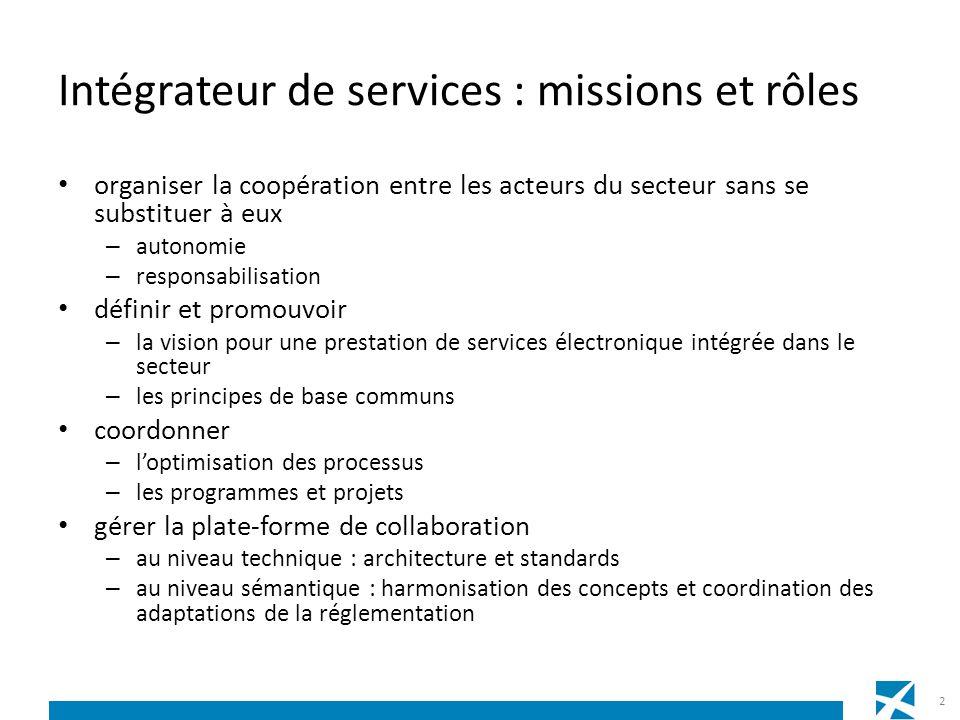 Intégrateur de services : missions et rôles organiser la coopération entre les acteurs du secteur sans se substituer à eux – autonomie – responsabilisation définir et promouvoir – la vision pour une prestation de services électronique intégrée dans le secteur – les principes de base communs coordonner – loptimisation des processus – les programmes et projets gérer la plate-forme de collaboration – au niveau technique : architecture et standards – au niveau sémantique : harmonisation des concepts et coordination des adaptations de la réglementation 2