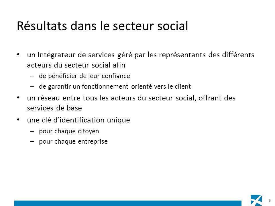 Résultats dans le secteur social un Intégrateur de services géré par les représentants des différents acteurs du secteur social afin – de bénéficier de leur confiance – de garantir un fonctionnement orienté vers le client un réseau entre tous les acteurs du secteur social, offrant des services de base une clé didentification unique – pour chaque citoyen – pour chaque entreprise 5