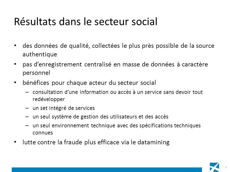 Frank Robben Administrateur Général Banque Carrefour de la Sécurité Sociale frank.robben@ksz-bcss.fgov.be @FrRobben http://www.bcss.fgov.be https://www.socialsecurity.be http://www.law.kuleuven.ac.be/icri/frobben MERCI .