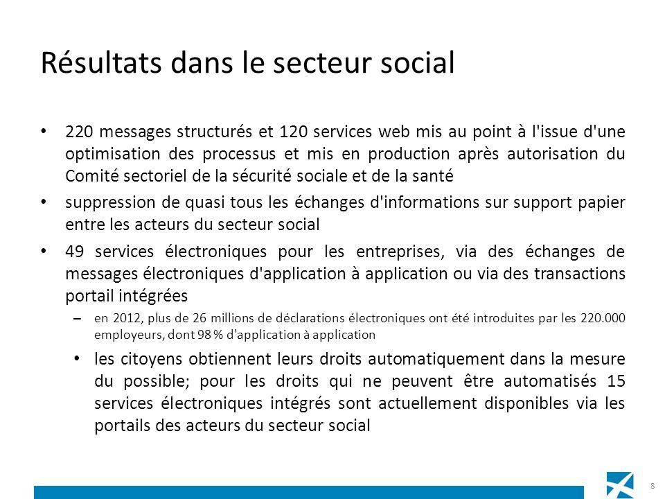 9 784.054.996 messages échangés en 2012, représentent une économie dautant déchanges sur support papier