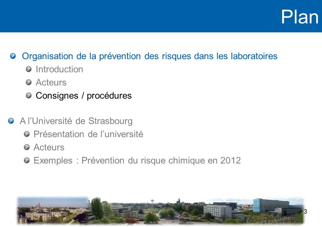 Plan 13 Organisation de la prévention des risques dans les laboratoires Introduction Acteurs Consignes / procédures A lUniversité de Strasbourg Présen