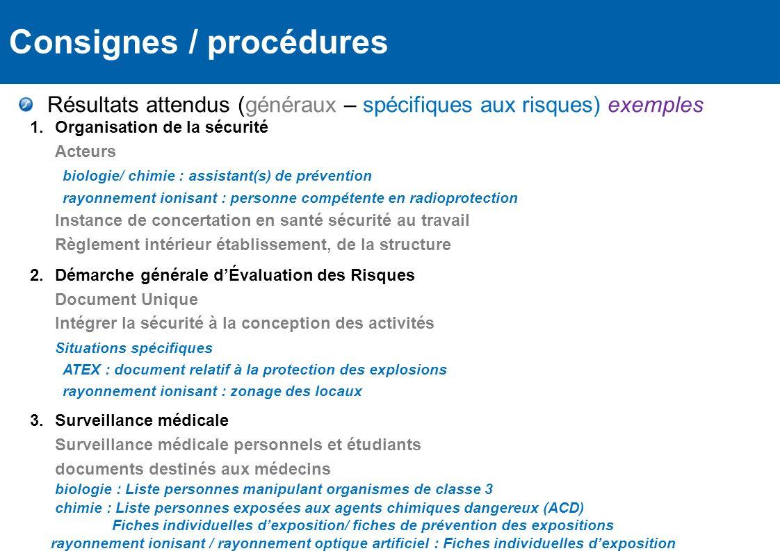1.Organisation de la sécurité Acteurs biologie/ chimie : assistant(s) de prévention rayonnement ionisant : personne compétente en radioprotection Inst