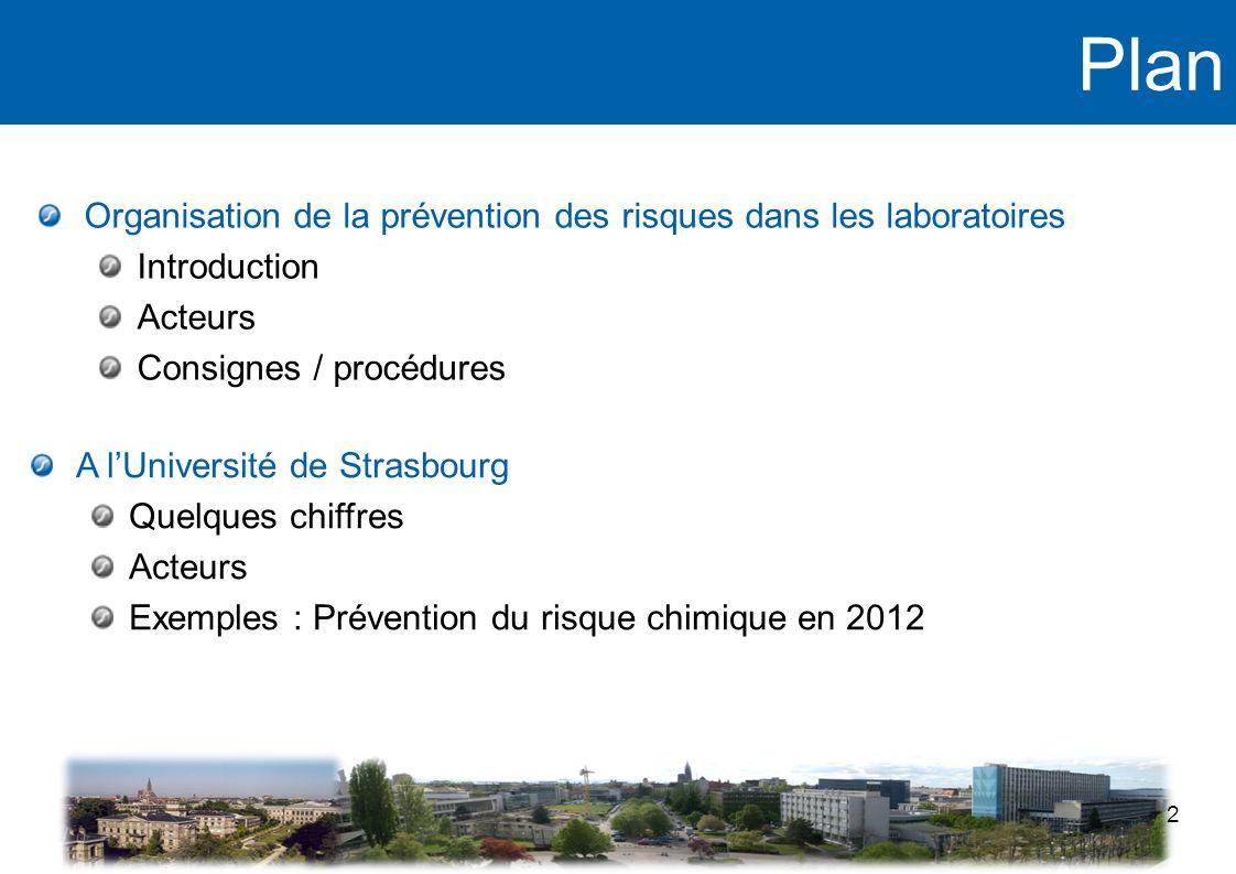 Plan 2 Organisation de la prévention des risques dans les laboratoires Introduction Acteurs Consignes / procédures A lUniversité de Strasbourg Quelque