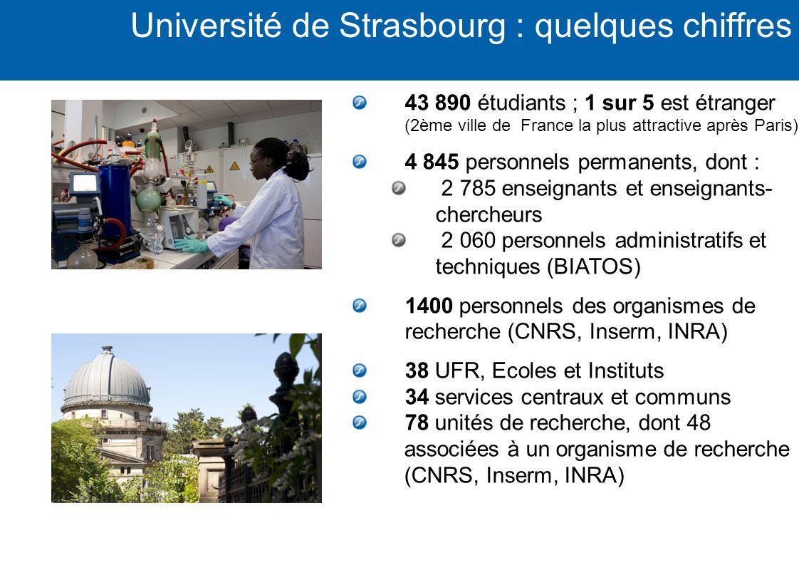 43 890 étudiants ; 1 sur 5 est étranger (2ème ville de France la plus attractive après Paris) 4 845 personnels permanents, dont : 2 785 enseignants et