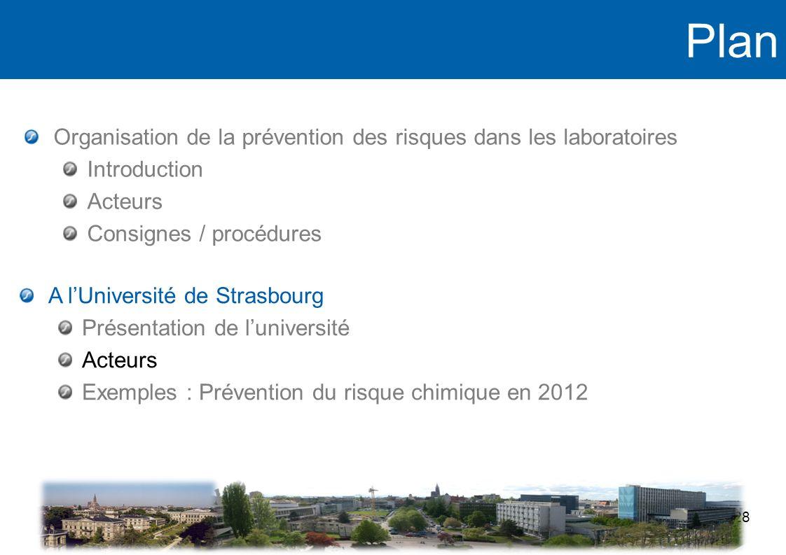 Plan 28 Organisation de la prévention des risques dans les laboratoires Introduction Acteurs Consignes / procédures A lUniversité de Strasbourg Présen