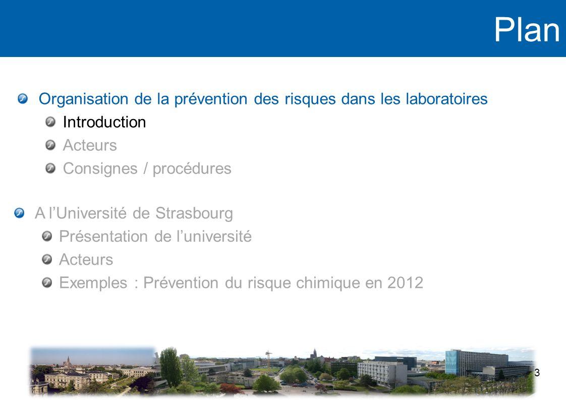 Plan 3 Organisation de la prévention des risques dans les laboratoires Introduction Acteurs Consignes / procédures A lUniversité de Strasbourg Présent
