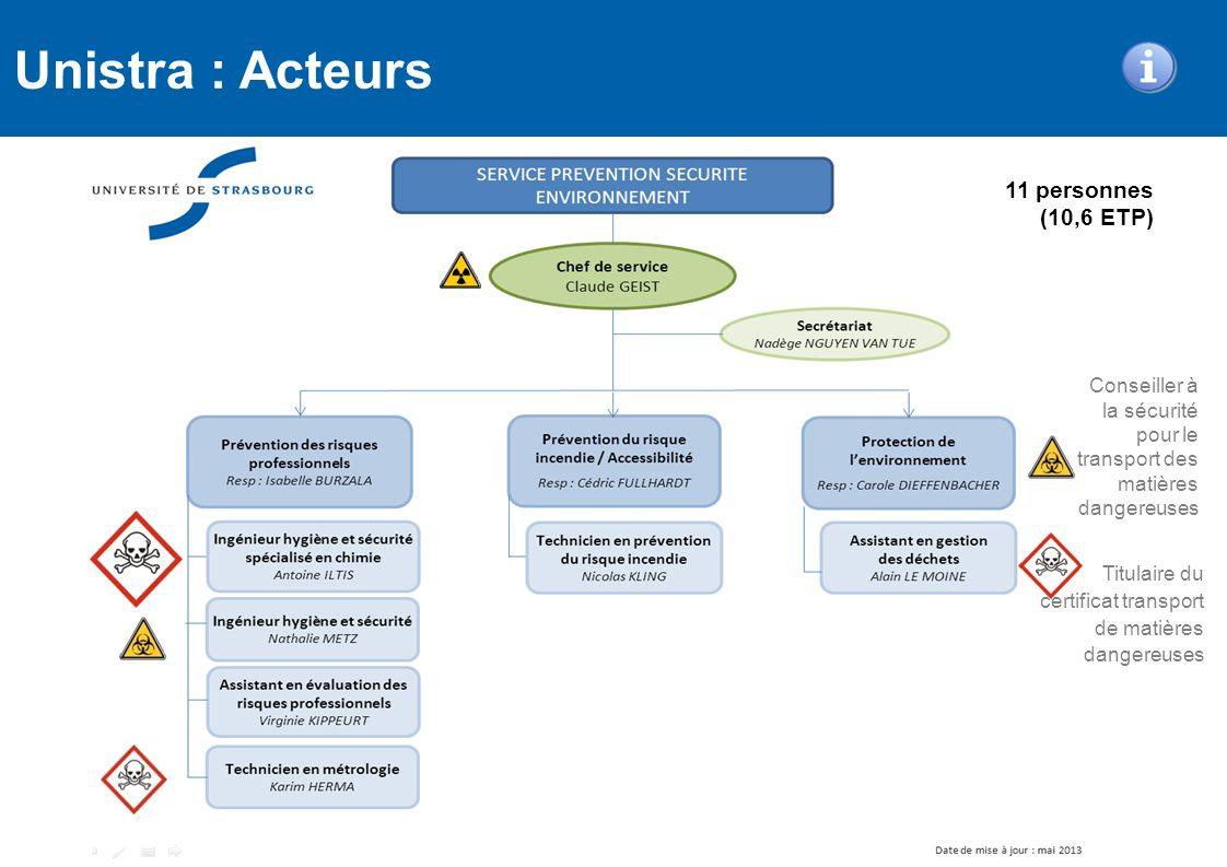 11 personnes 11 personnes (10,6 ETP) Conseiller à la sécurité pour le transport des matières dangereuses Titulaire du certificat transport de matières