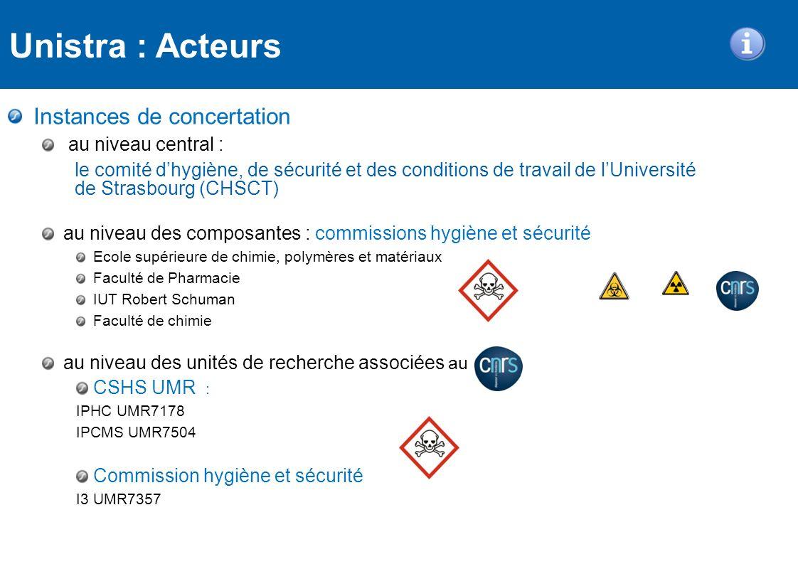 Instances de concertation au niveau central : le comité dhygiène, de sécurité et des conditions de travail de lUniversité de Strasbourg (CHSCT) au niv