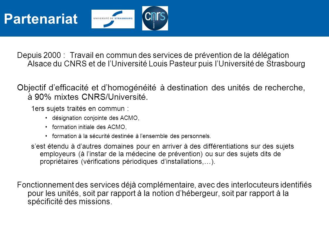 Depuis 2000 : Travail en commun des services de prévention de la délégation Alsace du CNRS et de lUniversité Louis Pasteur puis lUniversité de Strasbo