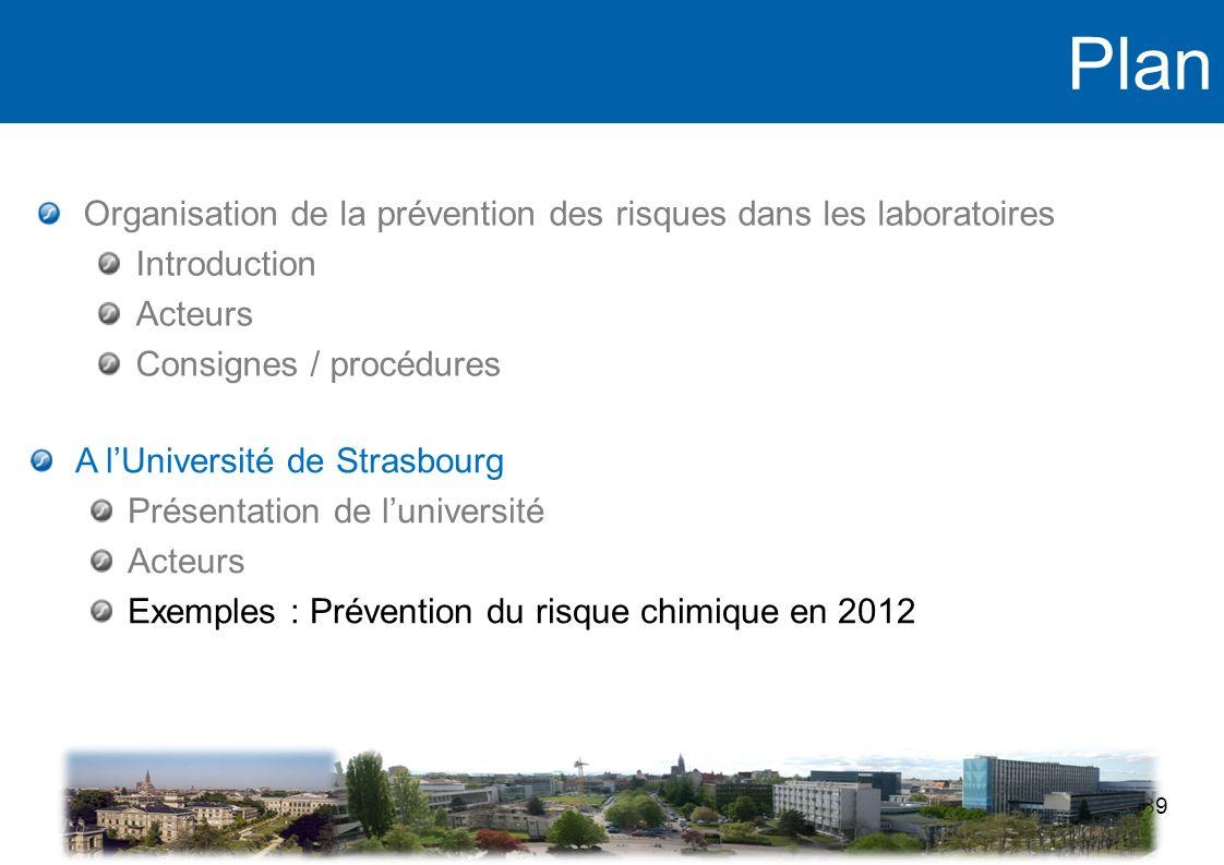 Plan 39 Organisation de la prévention des risques dans les laboratoires Introduction Acteurs Consignes / procédures A lUniversité de Strasbourg Présen