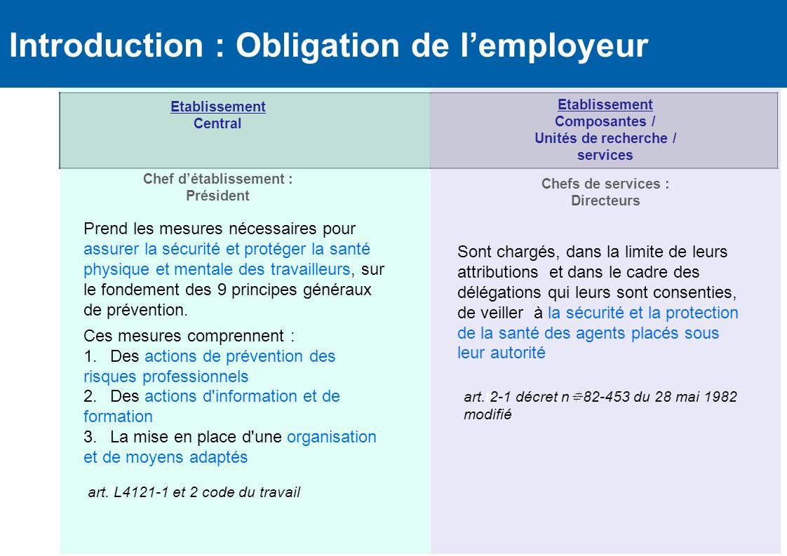 Etablissement Central Chef détablissement : Président Chefs de services : Directeurs Etablissement Composantes / Unités de recherche / services Prend