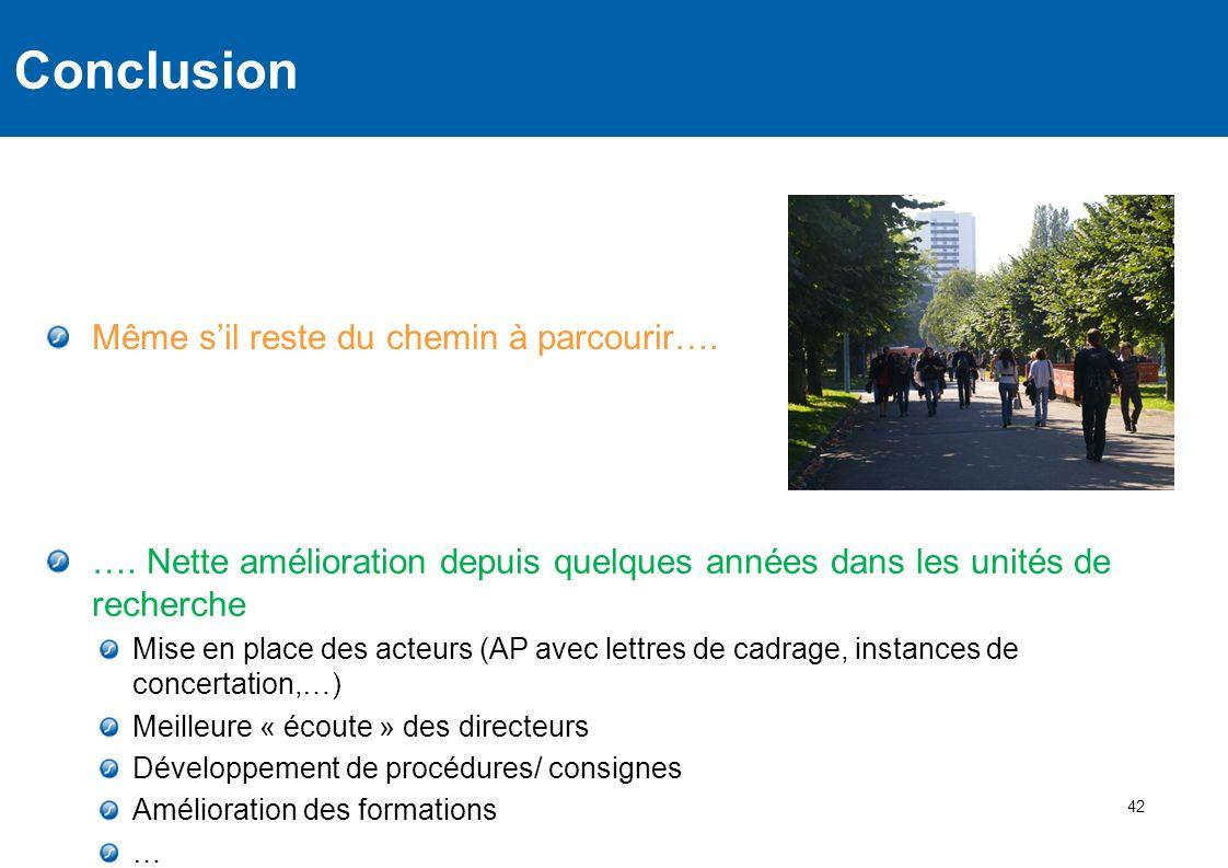 42 Conclusion …. Nette amélioration depuis quelques années dans les unités de recherche Mise en place des acteurs (AP avec lettres de cadrage, instanc