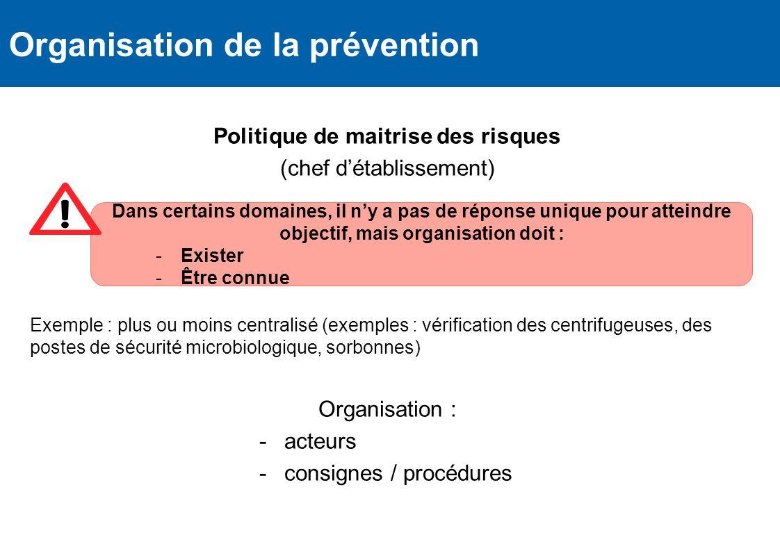 Politique de maitrise des risques (chef détablissement) Exemple : plus ou moins centralisé (exemples : vérification des centrifugeuses, des postes de