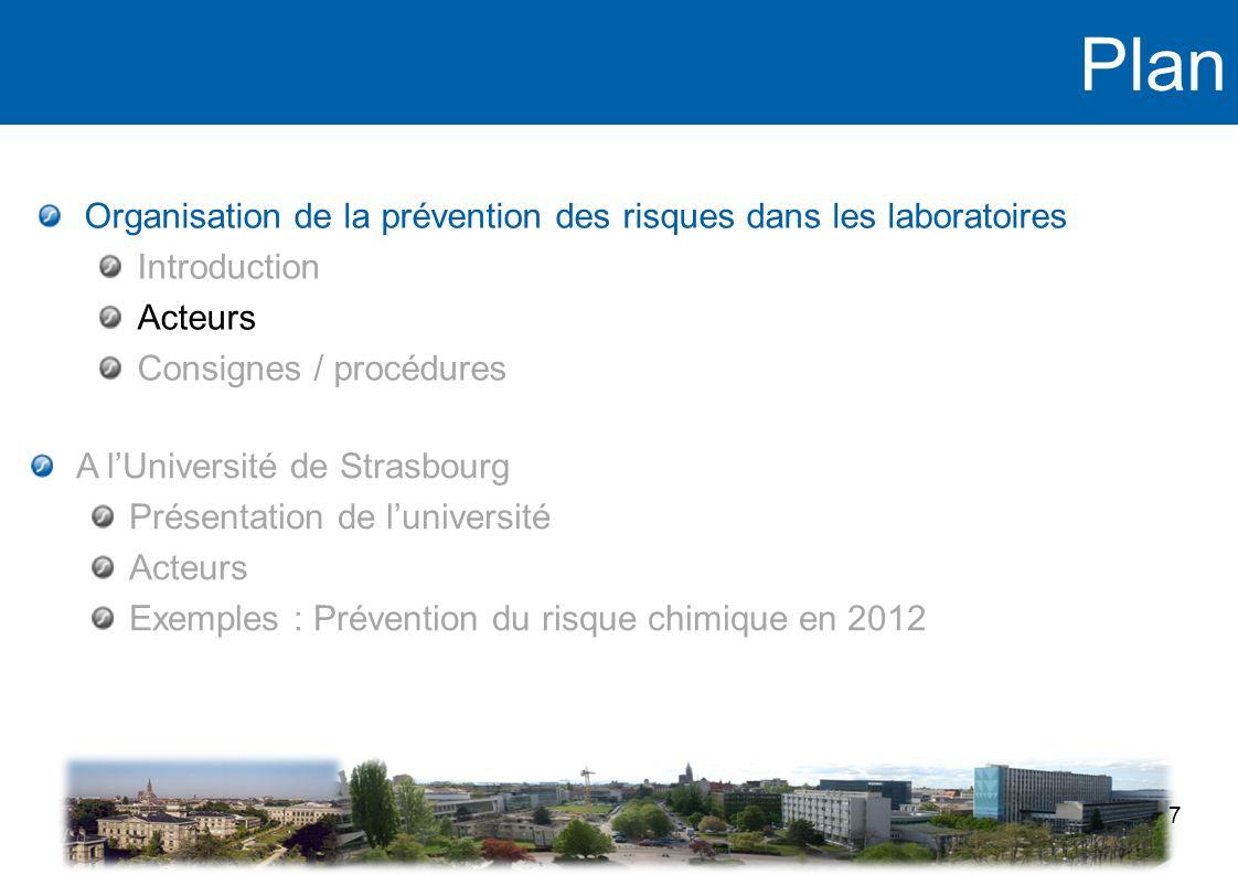 Plan 7 Organisation de la prévention des risques dans les laboratoires Introduction Acteurs Consignes / procédures A lUniversité de Strasbourg Présent