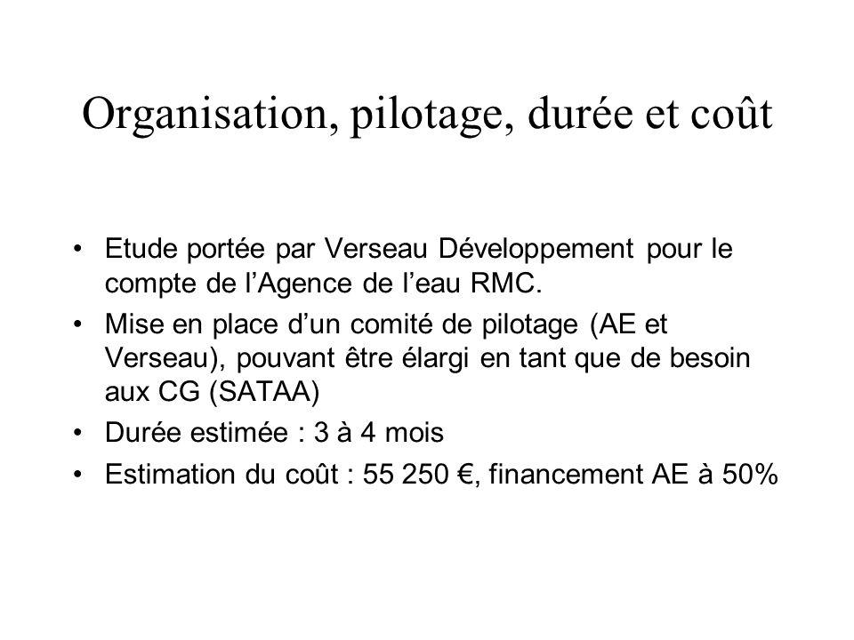Organisation, pilotage, durée et coût Etude portée par Verseau Développement pour le compte de lAgence de leau RMC.