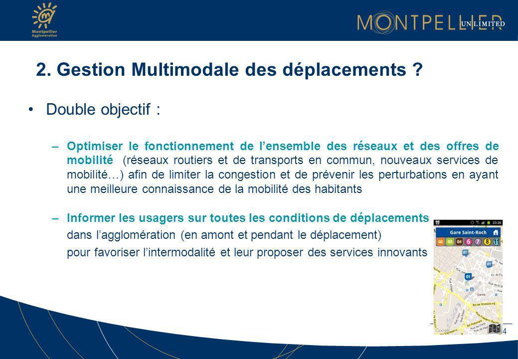2. Gestion Multimodale des déplacements ? Double objectif : –Optimiser le fonctionnement de lensemble des réseaux et des offres de mobilité (réseaux r