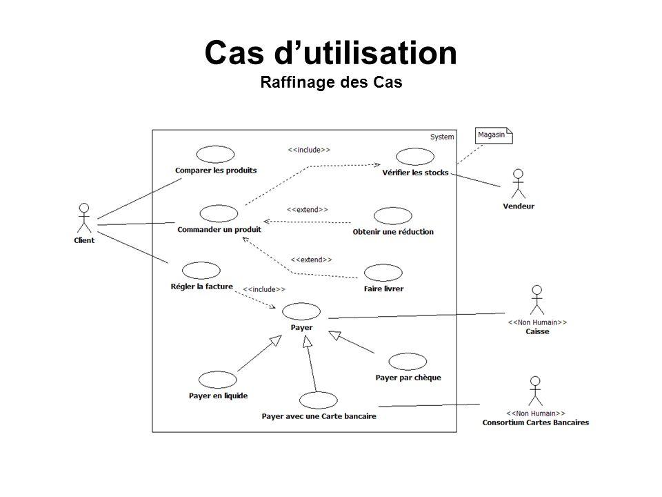 Cas dutilisation Raffinage des Cas