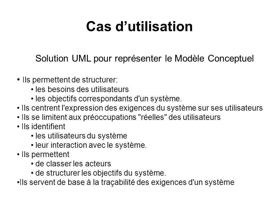 Cas dutilisation Solution UML pour représenter le Modèle Conceptuel Ils permettent de structurer: les besoins des utilisateurs les objectifs correspon