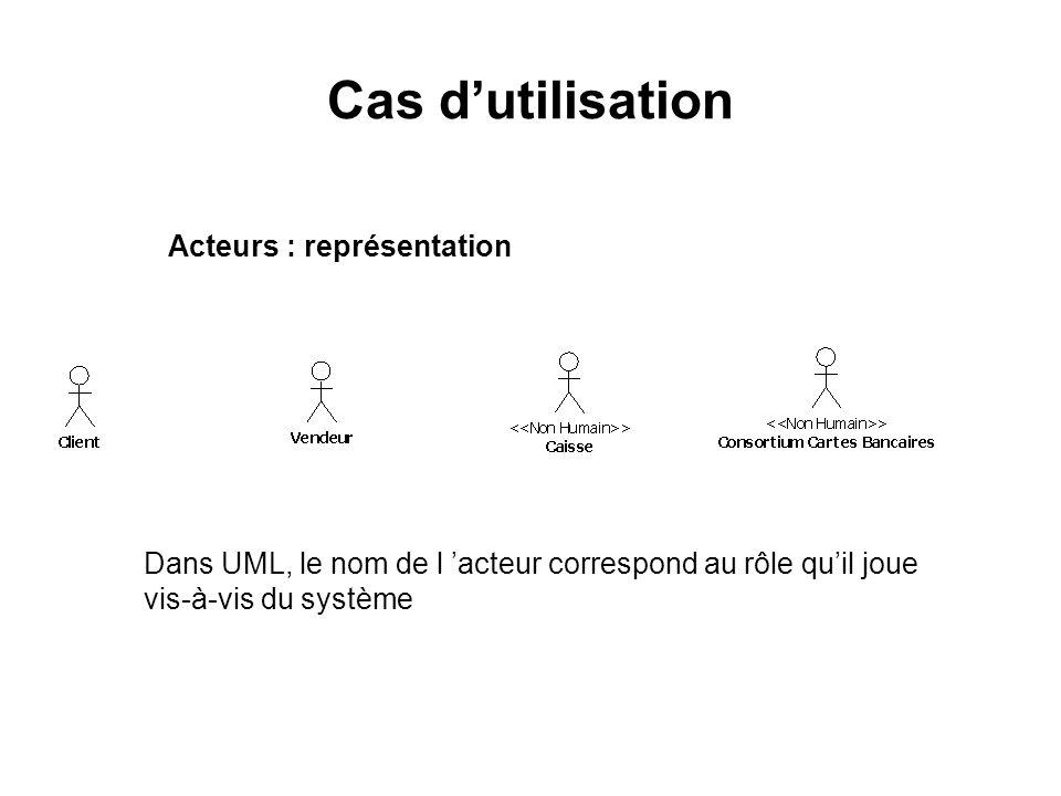Cas dutilisation Acteurs : représentation Dans UML, le nom de l acteur correspond au rôle quil joue vis-à-vis du système