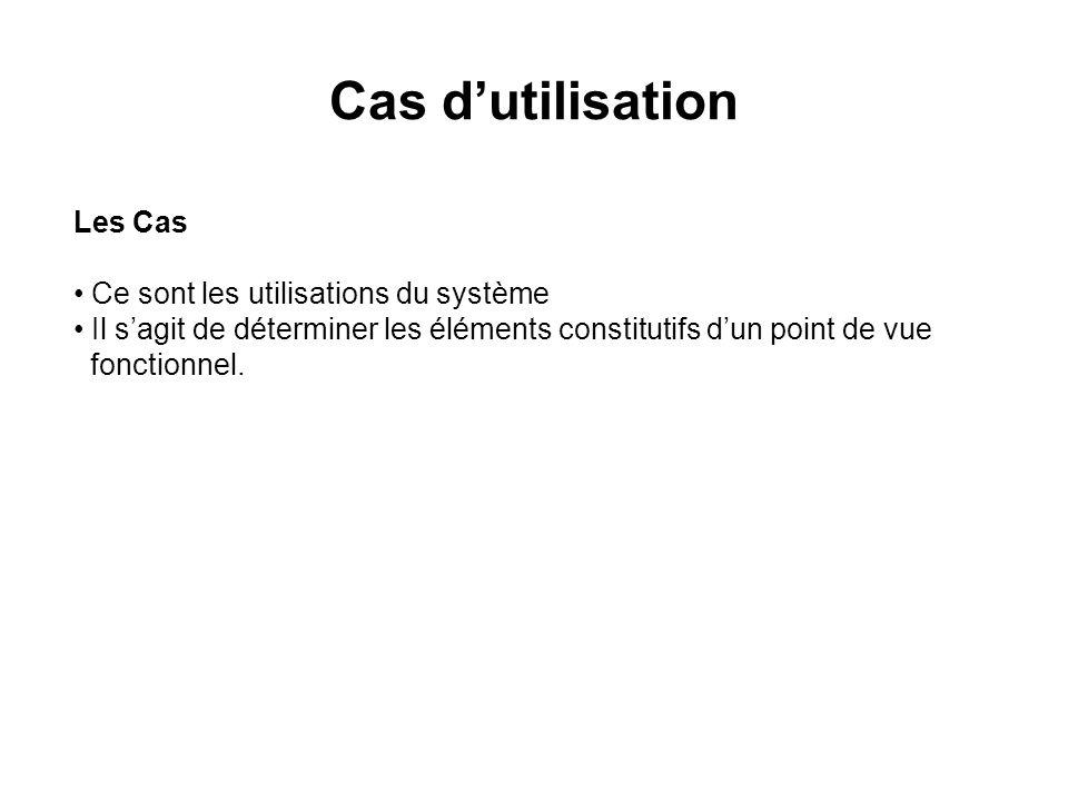Cas dutilisation Les Cas Ce sont les utilisations du système Il sagit de déterminer les éléments constitutifs dun point de vue fonctionnel.