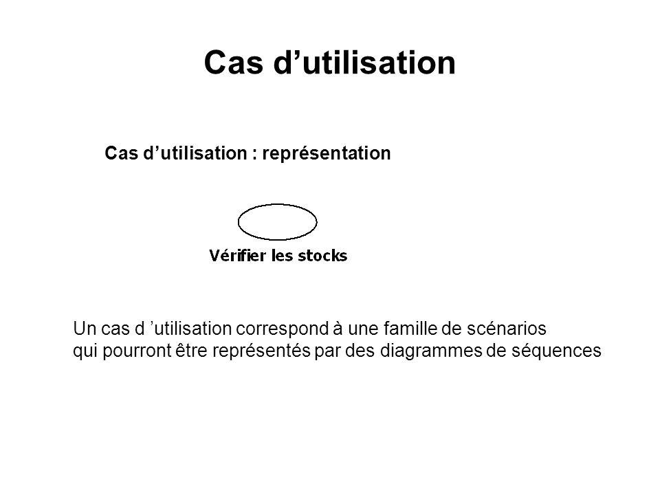 Cas dutilisation Cas dutilisation : représentation Un cas d utilisation correspond à une famille de scénarios qui pourront être représentés par des di