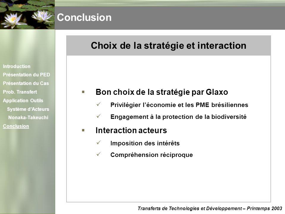 Transferts de Technologies et Développement – Printemps 2003 Choix de la stratégie et interaction Bon choix de la stratégie par Glaxo Privilégier léco