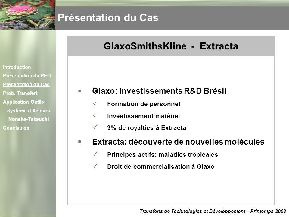 Présentation du Cas Transferts de Technologies et Développement – Printemps 2003 GlaxoSmithsKline - Extracta Glaxo: investissements R&D Brésil Formati