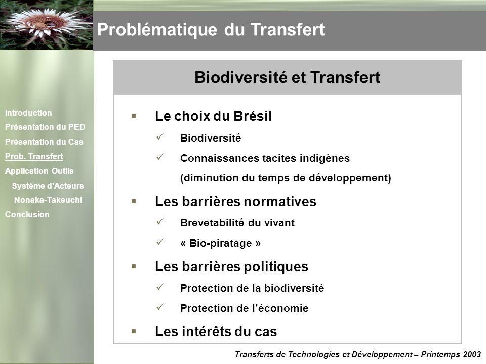 Problématique du Transfert Transferts de Technologies et Développement – Printemps 2003 Biodiversité et Transfert Le choix du Brésil Biodiversité Conn
