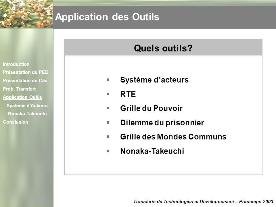 Application des Outils Transferts de Technologies et Développement – Printemps 2003 Quels outils? Système dacteurs RTE Grille du Pouvoir Dilemme du pr