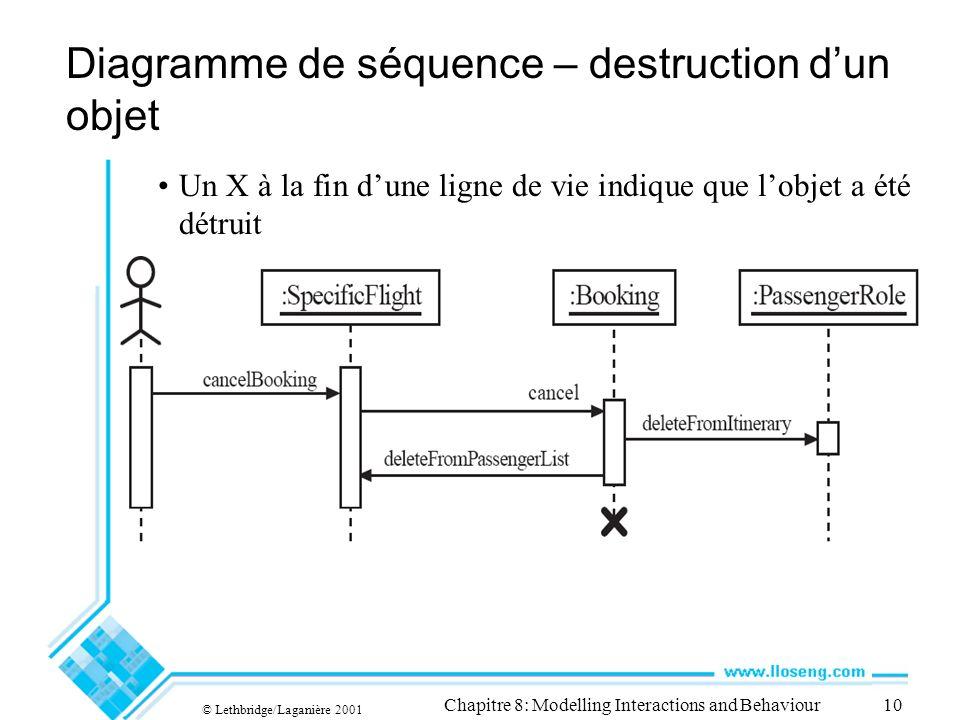 © Lethbridge/Laganière 2001 Chapitre 8: Modelling Interactions and Behaviour10 Un X à la fin dune ligne de vie indique que lobjet a été détruit Diagra