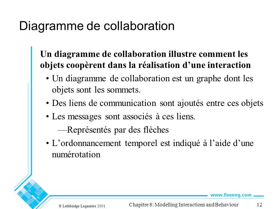 © Lethbridge/Laganière 2001 Chapitre 8: Modelling Interactions and Behaviour12 Diagramme de collaboration Un diagramme de collaboration illustre comme